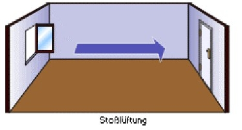 Stosslueftung Pilger Troisdorf